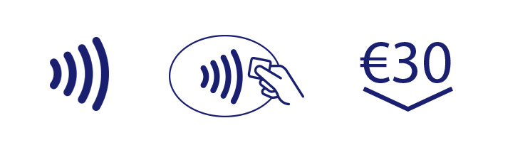 Contactless Payments Apple Pay